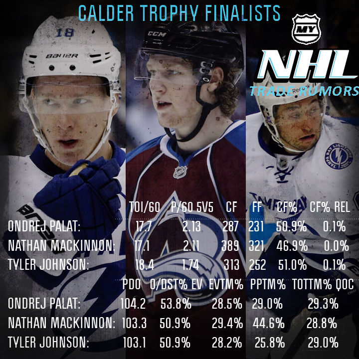 Calder-Finalists-Fancy
