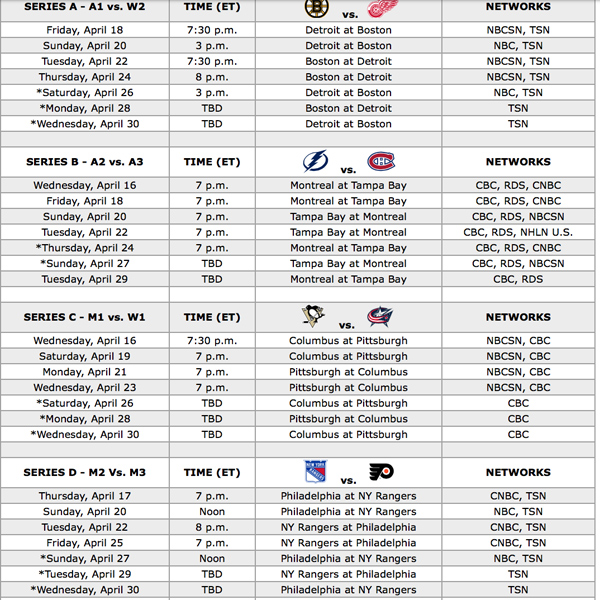 Eastern-Conference-playoffs